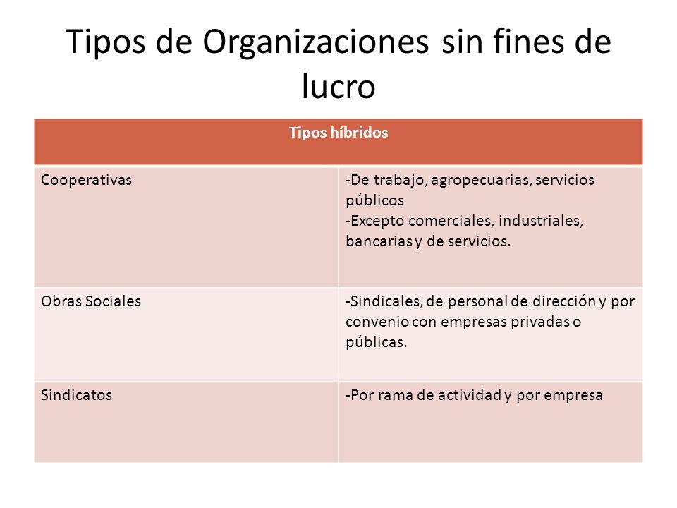 Tipos de Organizaciones sin fines de lucro Tipos híbridos Cooperativas-De trabajo, agropecuarias, servicios públicos -Excepto comerciales, industriales, bancarias y de servicios.