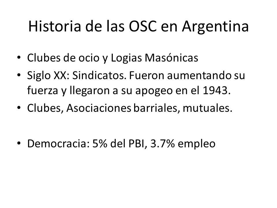 Historia de las OSC en Argentina Clubes de ocio y Logias Masónicas Siglo XX: Sindicatos.