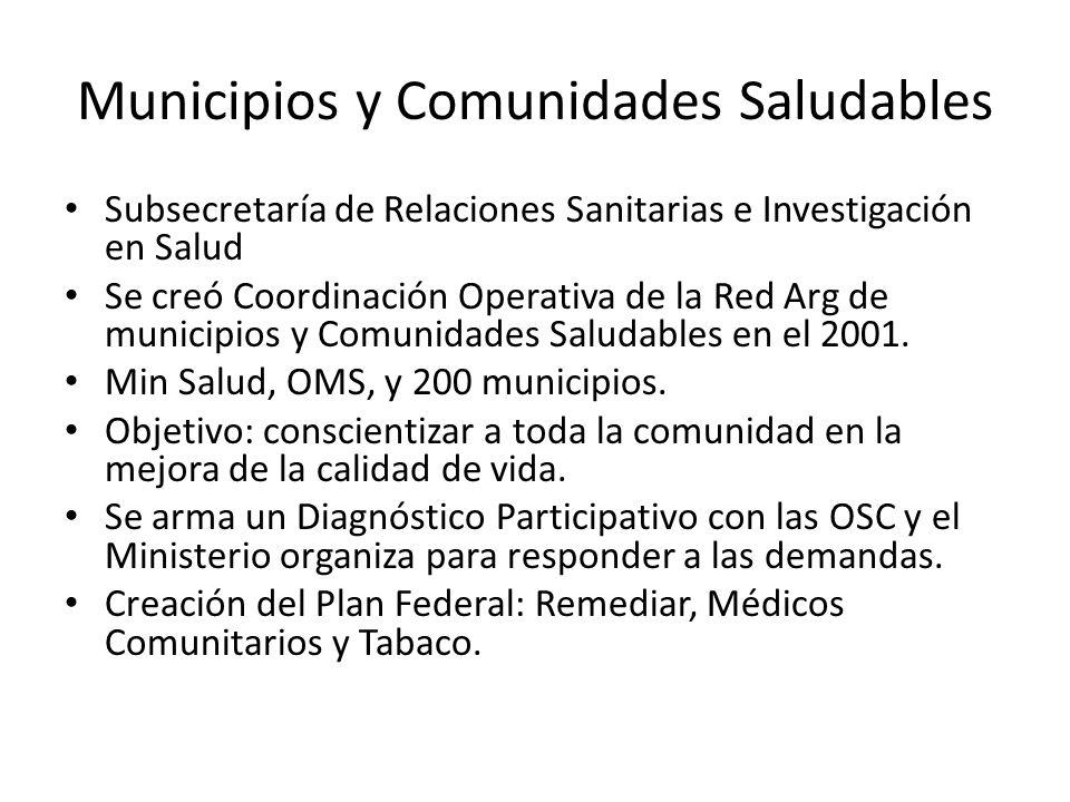 Municipios y Comunidades Saludables Subsecretaría de Relaciones Sanitarias e Investigación en Salud Se creó Coordinación Operativa de la Red Arg de municipios y Comunidades Saludables en el 2001.