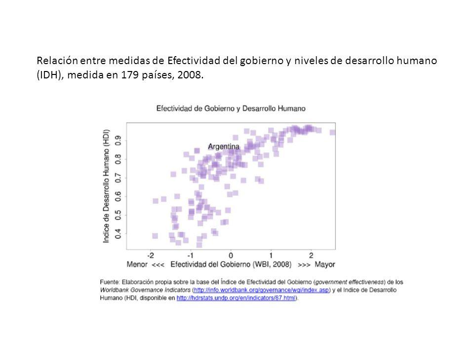 Investigación Social Actores: Unidad Ejecutora + Consejo Asesor + Foro Cívico 52 Municipios, 10 millones de personas.
