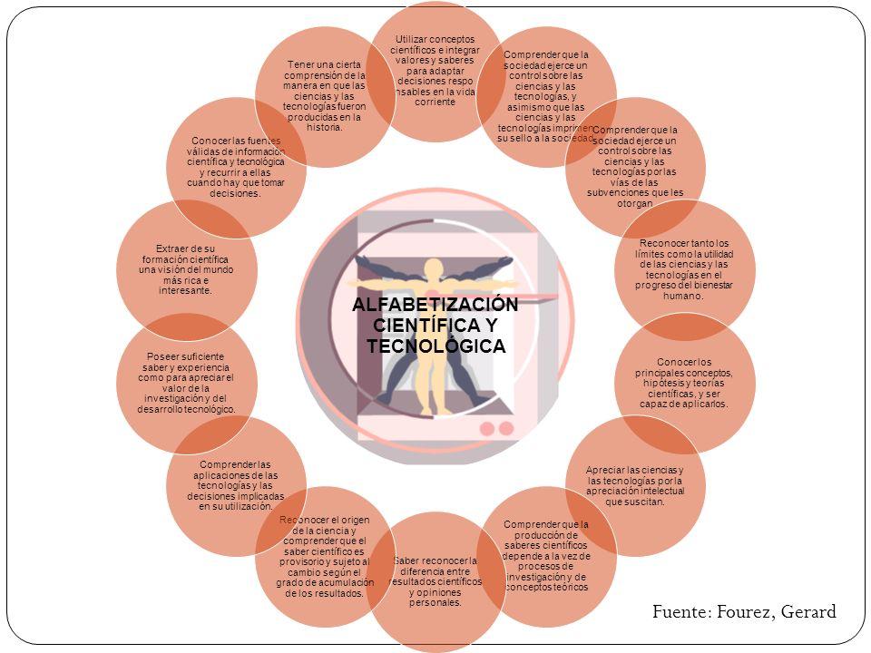 Servicios de información con propósito de alfabetización Bases de datos Publicaciones Científicas Revistas de Divulgación Visibilidad y la cultura científica construida sobre un enfoque multi y transdisciplinario, fortaleciendo el trabajo en equipo Estímulo al Sistema Nacional de Ciencia, Tecnología e Innovación