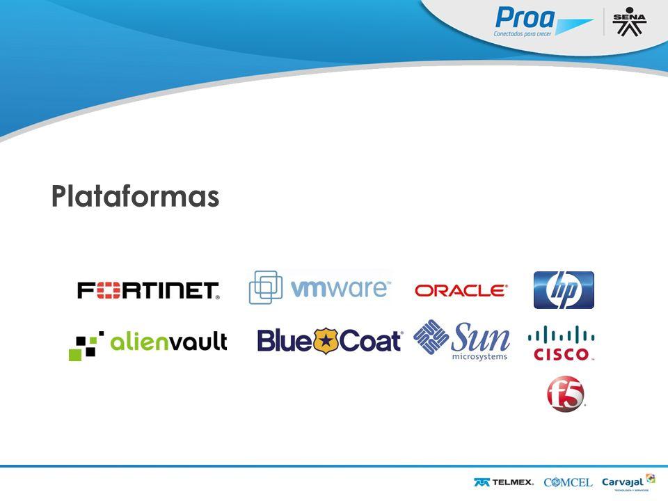 Funcionalidad Mantener operativas las diferentes aplicaciones que trabajan desde el centro de datos.