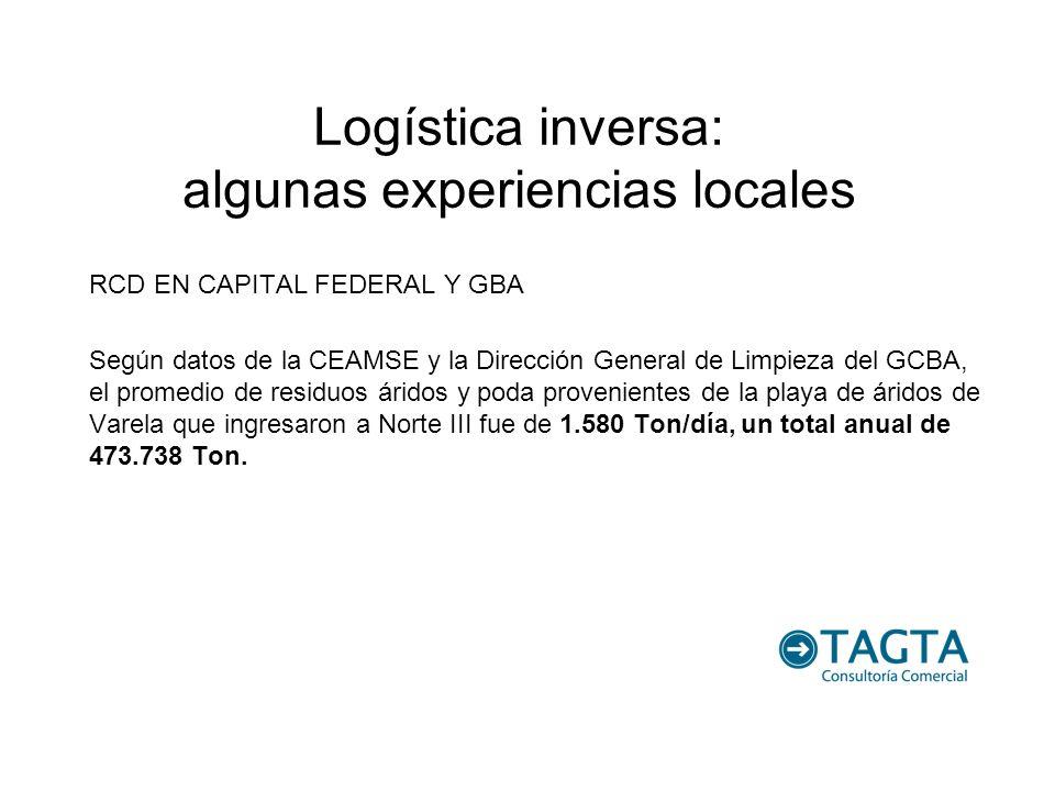 Logística inversa: algunas experiencias locales RCD EN CAPITAL FEDERAL Y GBA Según datos de la CEAMSE y la Dirección General de Limpieza del GCBA, el