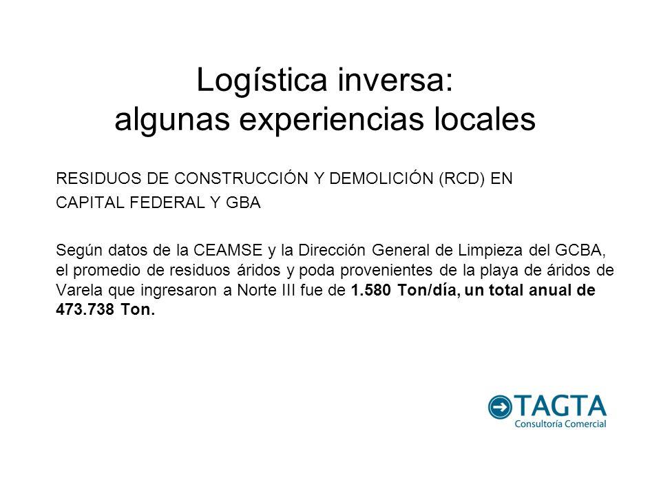 Logística inversa: algunas experiencias locales RESIDUOS DE CONSTRUCCIÓN Y DEMOLICIÓN (RCD) EN CAPITAL FEDERAL Y GBA Según datos de la CEAMSE y la Dir