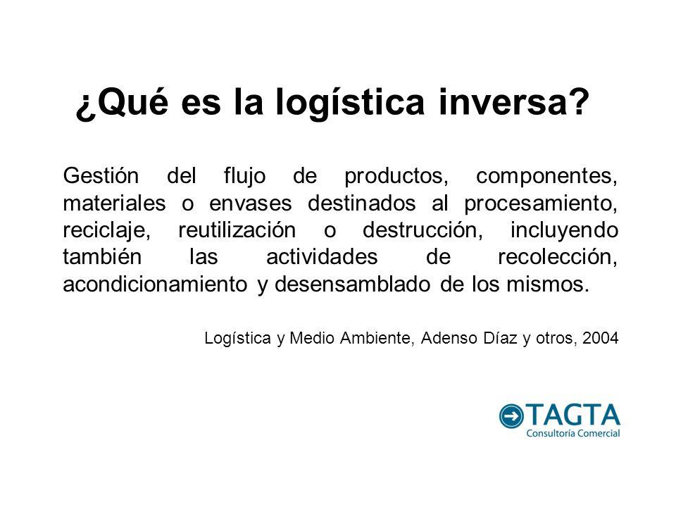 ¿Qué es la logística inversa? Gestión del flujo de productos, componentes, materiales o envases destinados al procesamiento, reciclaje, reutilización