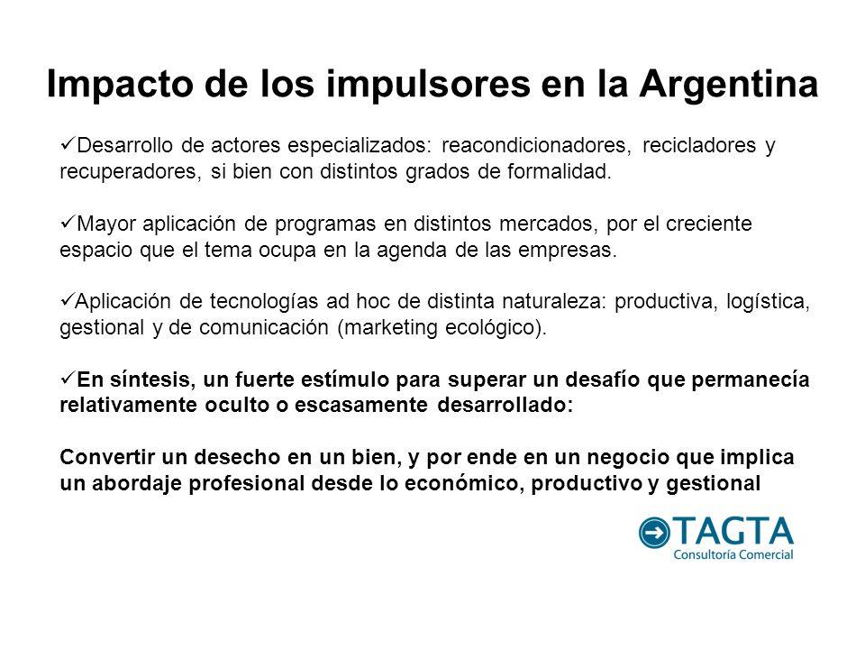Impacto de los impulsores en la Argentina Desarrollo de actores especializados: reacondicionadores, recicladores y recuperadores, si bien con distinto