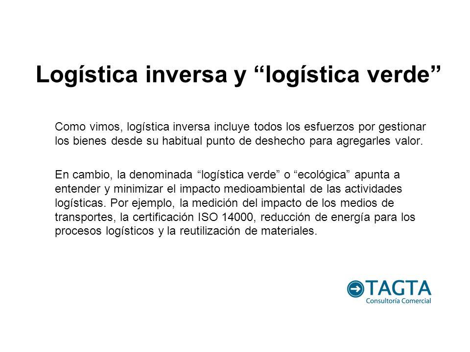 Logística inversa y logística verde Como vimos, logística inversa incluye todos los esfuerzos por gestionar los bienes desde su habitual punto de desh