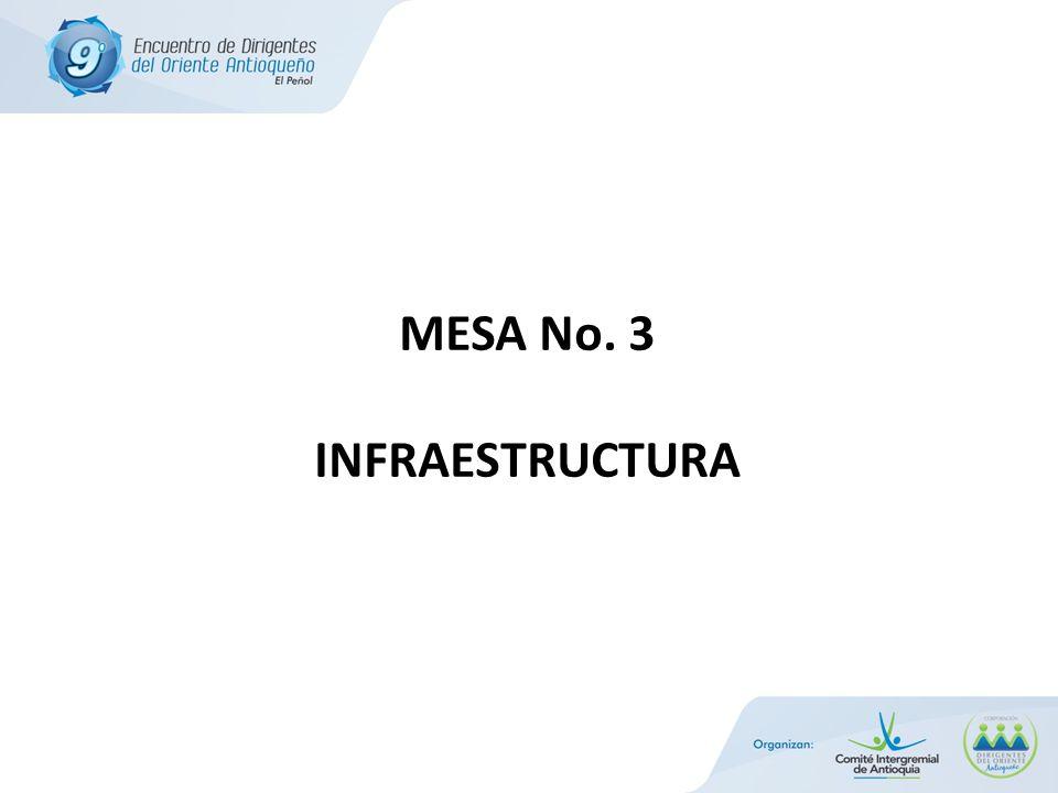 MESA No. 3 INFRAESTRUCTURA