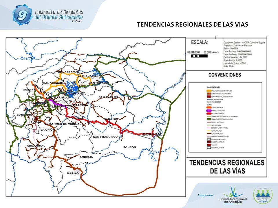TENDENCIAS REGIONALES DE LAS VIAS