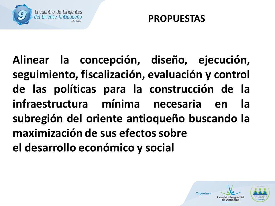 Impacto en ordenamiento territorial con equidad socioeconómica.