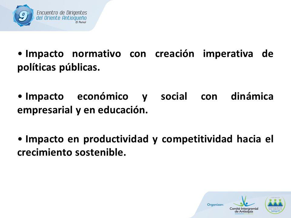 Impacto normativo con creación imperativa de políticas públicas.
