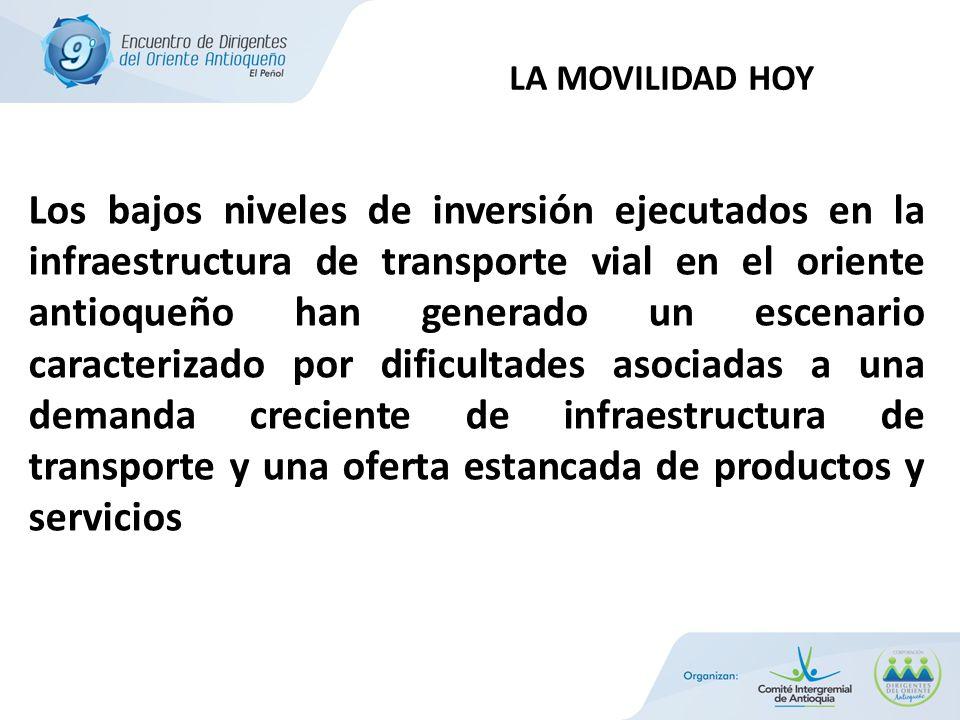 CONSTRUCCIÓN CIRCUITO VIAL DE EMBALSES Nombre del Proyecto Municipios intervinientes Descripción Vr.