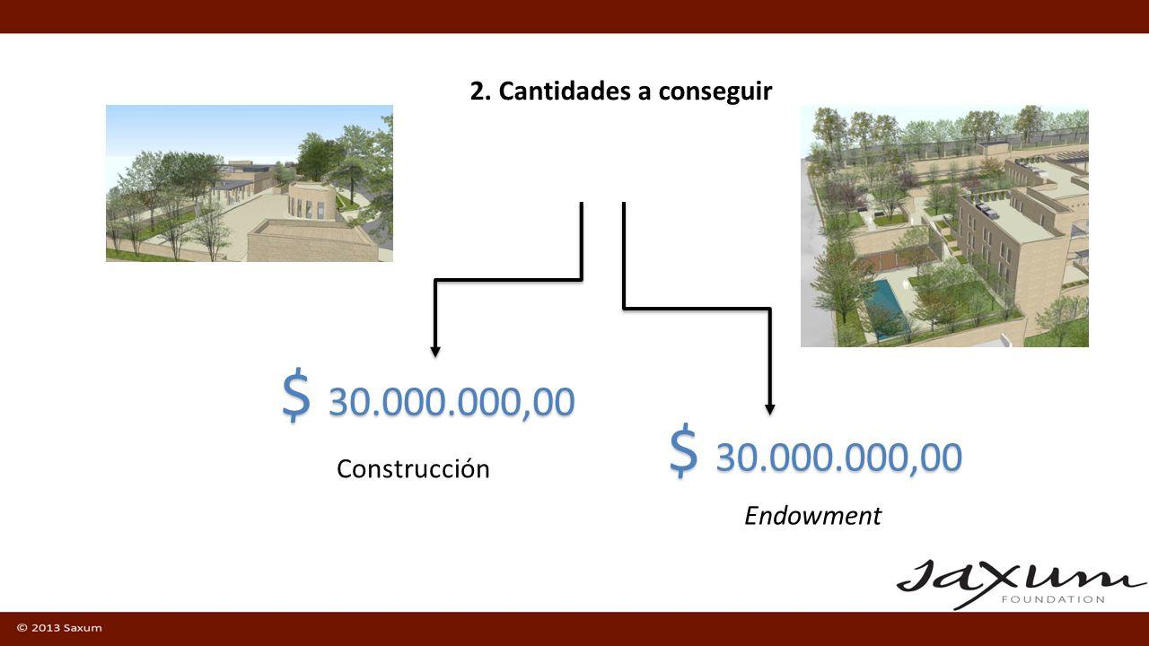 2. Cantidades a conseguir $ 30.000.000,00 Construcción Endowment