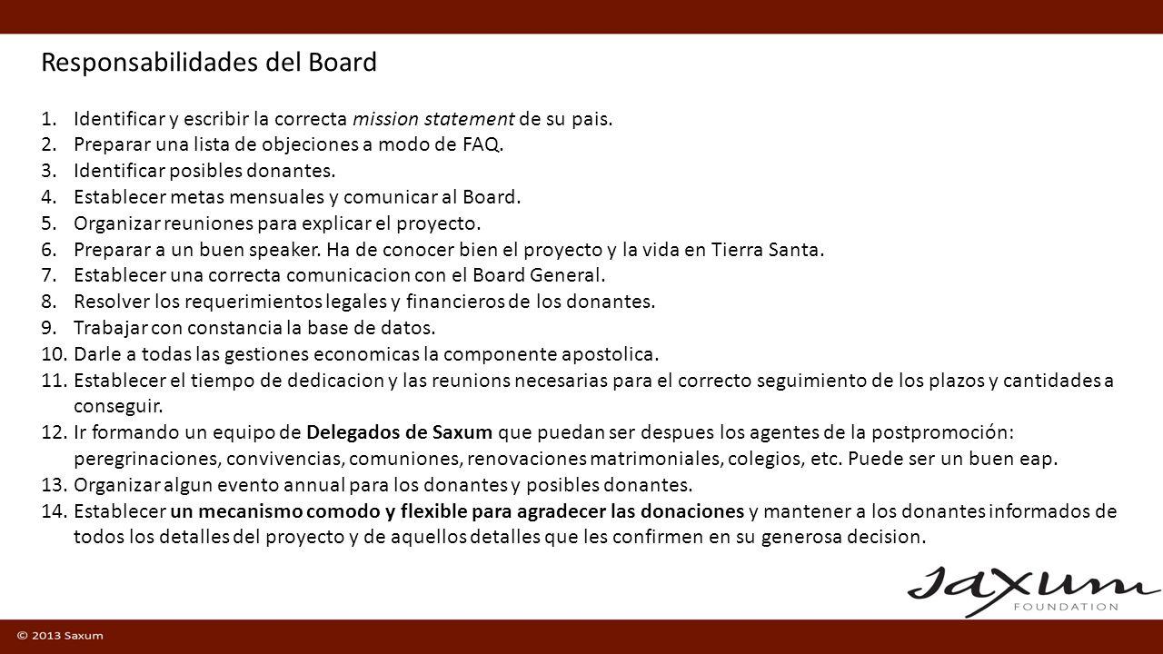 Responsabilidades del Board 1.Identificar y escribir la correcta mission statement de su pais.