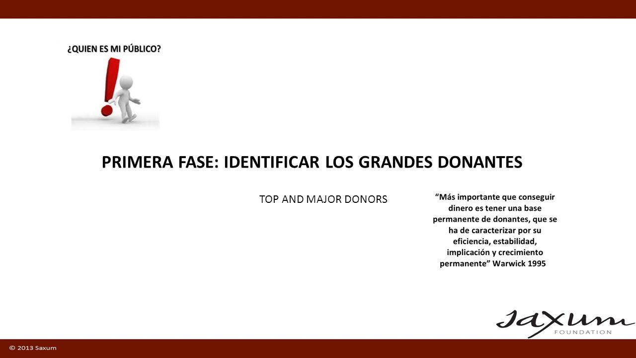 PRIMERA FASE: IDENTIFICAR LOS GRANDES DONANTES TOP AND MAJOR DONORS