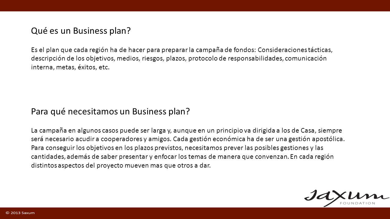 Qué es un Business plan.
