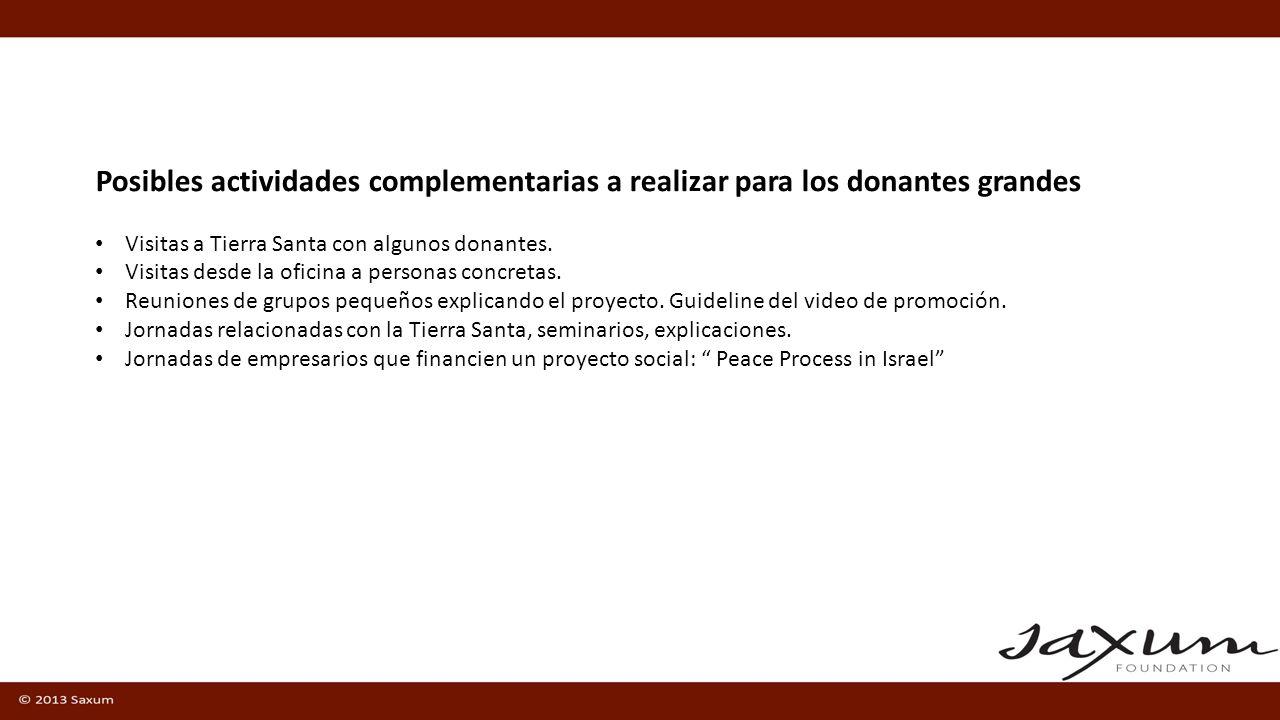 Posibles actividades complementarias a realizar para los donantes grandes Visitas a Tierra Santa con algunos donantes.