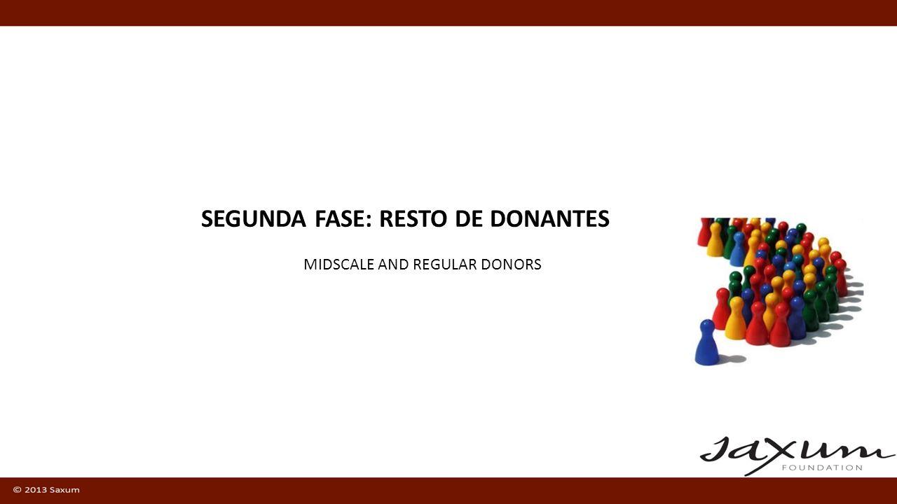 SEGUNDA FASE: RESTO DE DONANTES MIDSCALE AND REGULAR DONORS