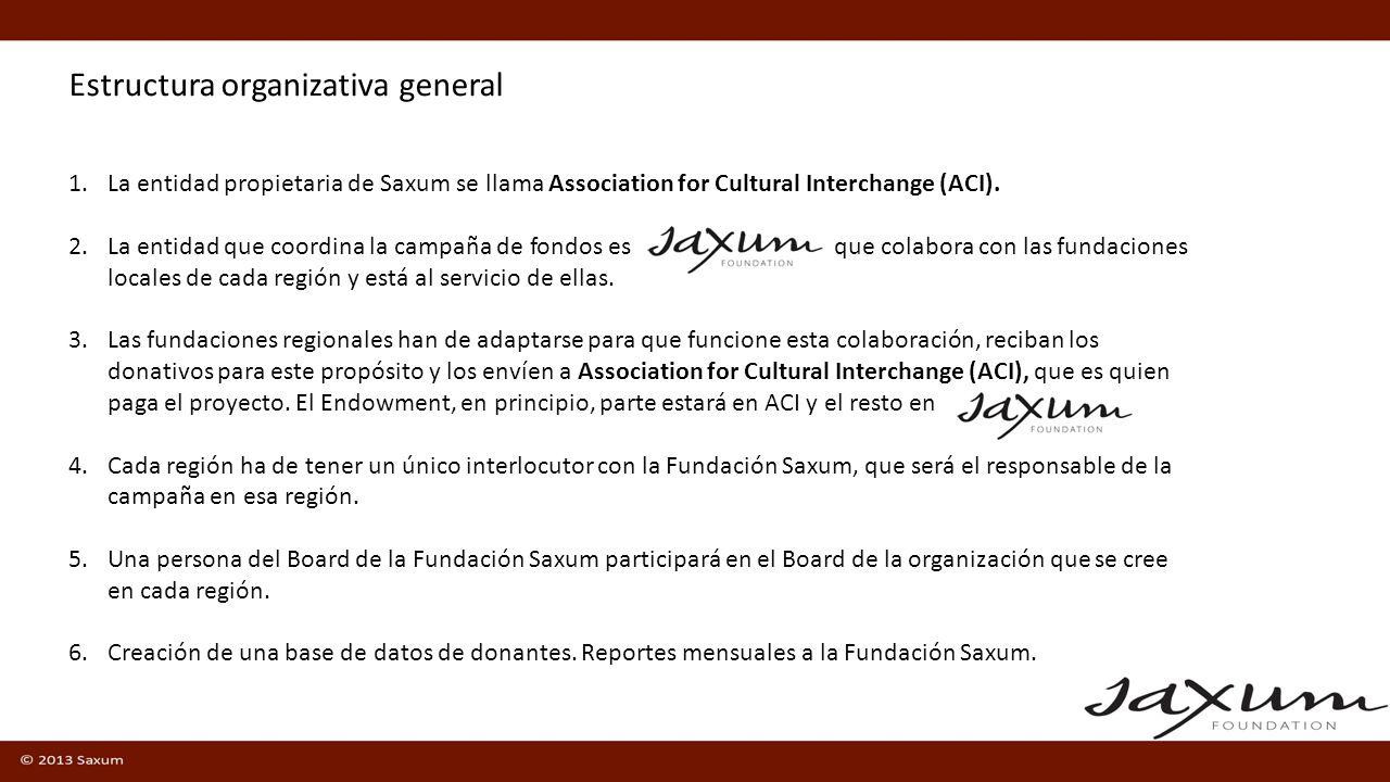 Estructura organizativa general 1.La entidad propietaria de Saxum se llama Association for Cultural Interchange (ACI).