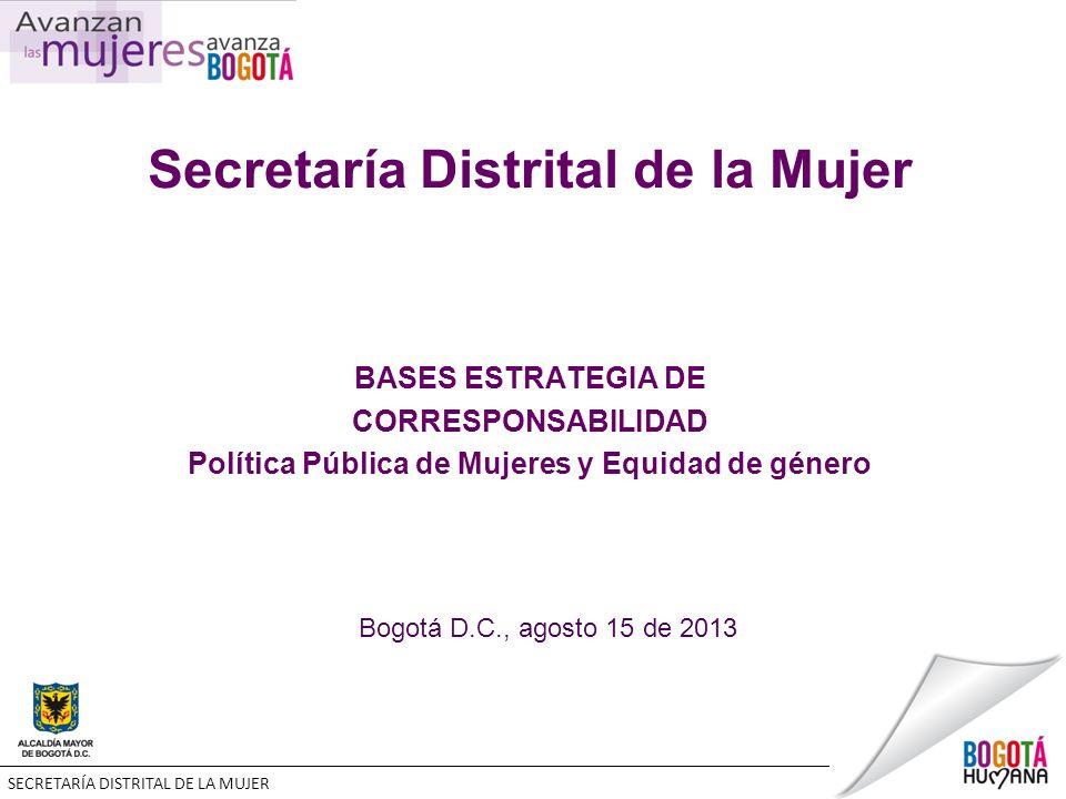Secretaría Distrital de la Mujer BASES ESTRATEGIA DE CORRESPONSABILIDAD Política Pública de Mujeres y Equidad de género Bogotá D.C., agosto 15 de 2013 SECRETARÍA DISTRITAL DE LA MUJER