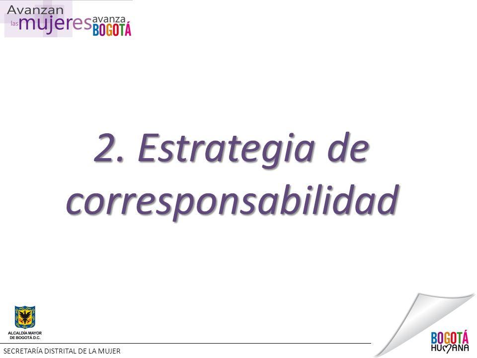 2. Estrategia de corresponsabilidad SECRETARÍA DISTRITAL DE LA MUJER