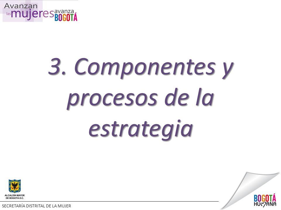 3. Componentes y procesos de la estrategia SECRETARÍA DISTRITAL DE LA MUJER