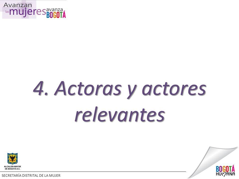 4. Actoras y actores relevantes SECRETARÍA DISTRITAL DE LA MUJER