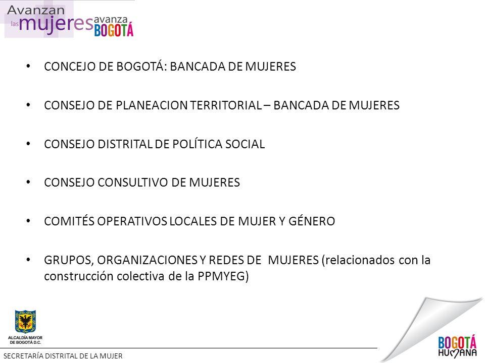 CONCEJO DE BOGOTÁ: BANCADA DE MUJERES CONSEJO DE PLANEACION TERRITORIAL – BANCADA DE MUJERES CONSEJO DISTRITAL DE POLÍTICA SOCIAL CONSEJO CONSULTIVO DE MUJERES COMITÉS OPERATIVOS LOCALES DE MUJER Y GÉNERO GRUPOS, ORGANIZACIONES Y REDES DE MUJERES (relacionados con la construcción colectiva de la PPMYEG) SECRETARÍA DISTRITAL DE LA MUJER