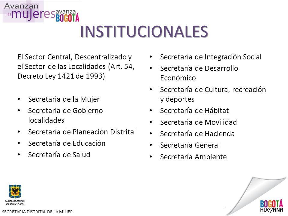 INSTITUCIONALES El Sector Central, Descentralizado y el Sector de las Localidades (Art.