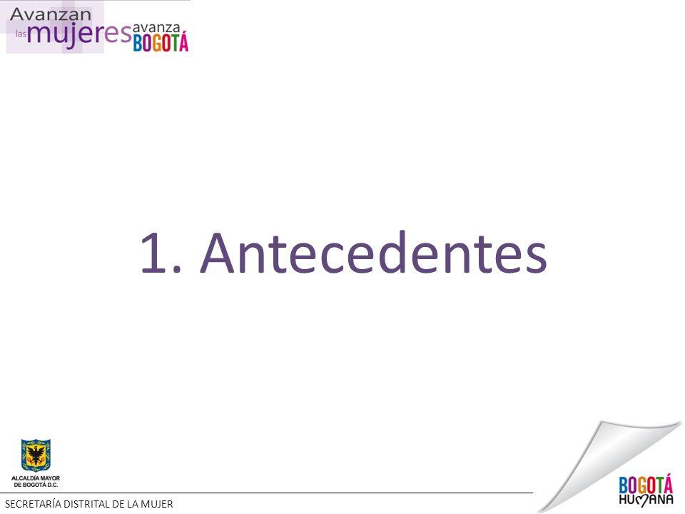1. Antecedentes SECRETARÍA DISTRITAL DE LA MUJER