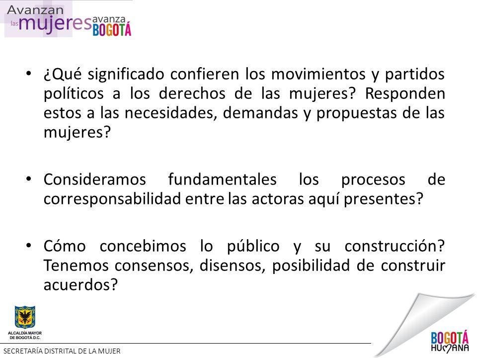 ¿Qué significado confieren los movimientos y partidos políticos a los derechos de las mujeres.