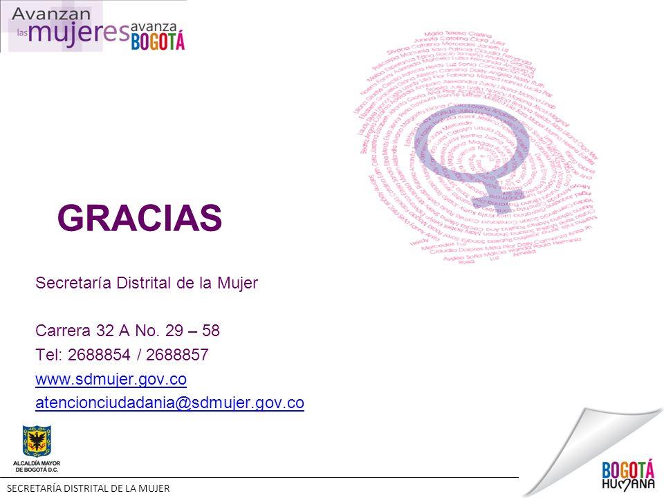 Secretaría Distrital de la Mujer Carrera 32 A No.