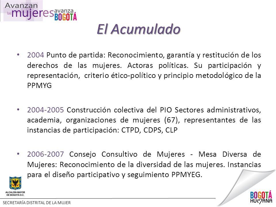 El Acumulado 2004 Punto de partida: Reconocimiento, garantía y restitución de los derechos de las mujeres.