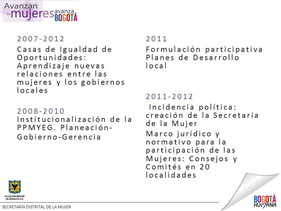 2007-2012 Casas de Igualdad de Oportunidades: Aprendizaje nuevas relaciones entre las mujeres y los gobiernos locales 2008-2010 Institucionalización de la PPMYEG.