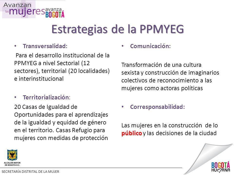 Estrategias de la PPMYEG Transversalidad: Para el desarrollo institucional de la PPMYEG a nivel Sectorial (12 sectores), territorial (20 localidades) e interinstitucional Territorialización: 20 Casas de Igualdad de Oportunidades para el aprendizajes de la igualdad y equidad de género en el territorio.