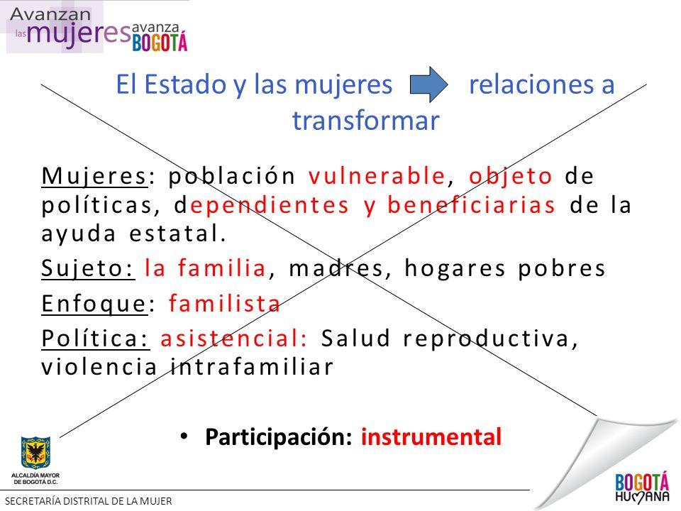 El Estado y las mujeres relaciones a transformar Mujeres: población vulnerable, objeto de políticas, dependientes y beneficiarias de la ayuda estatal.