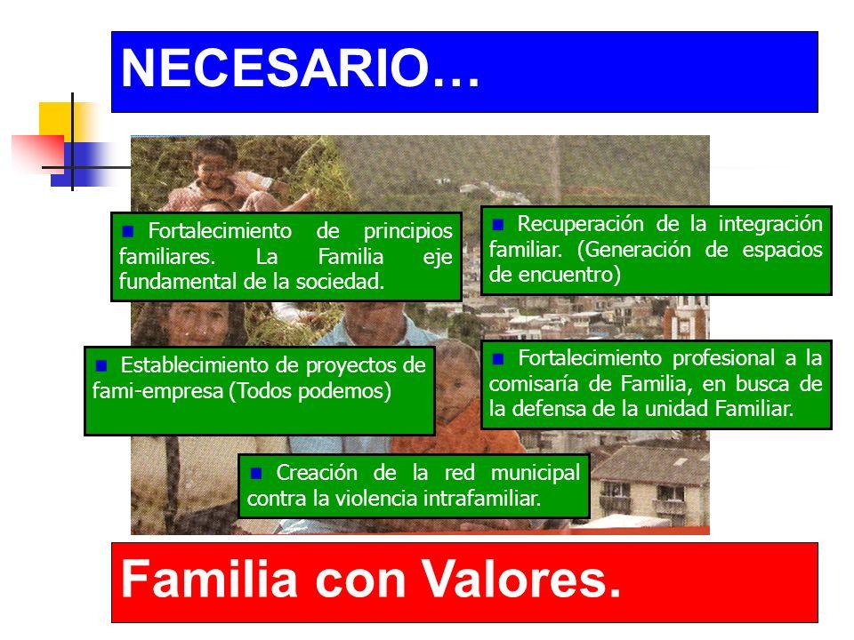 NECESARIO… Familia con Valores.