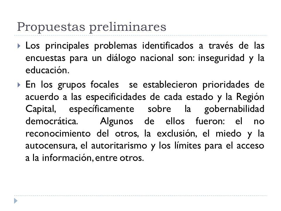 Propuestas preliminares Los principales problemas identificados a través de las encuestas para un diálogo nacional son: inseguridad y la educación.