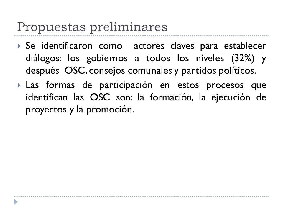 Propuestas preliminares Se identificaron como actores claves para establecer diálogos: los gobiernos a todos los niveles (32%) y después OSC, consejos comunales y partidos políticos.