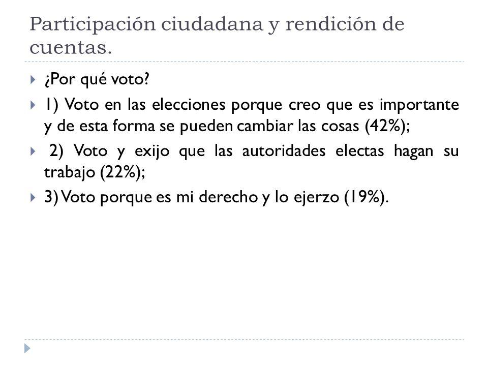 Participación ciudadana y rendición de cuentas. ¿Por qué voto.