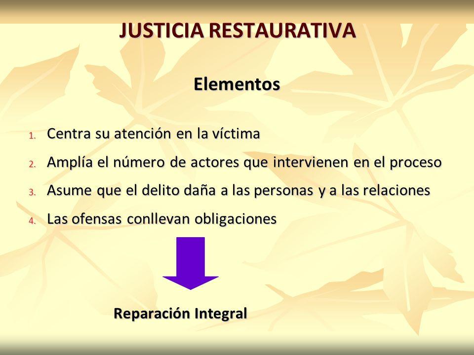 JUSTICIA RESTAURATIVA Elementos 1. Centra su atención en la víctima 2.