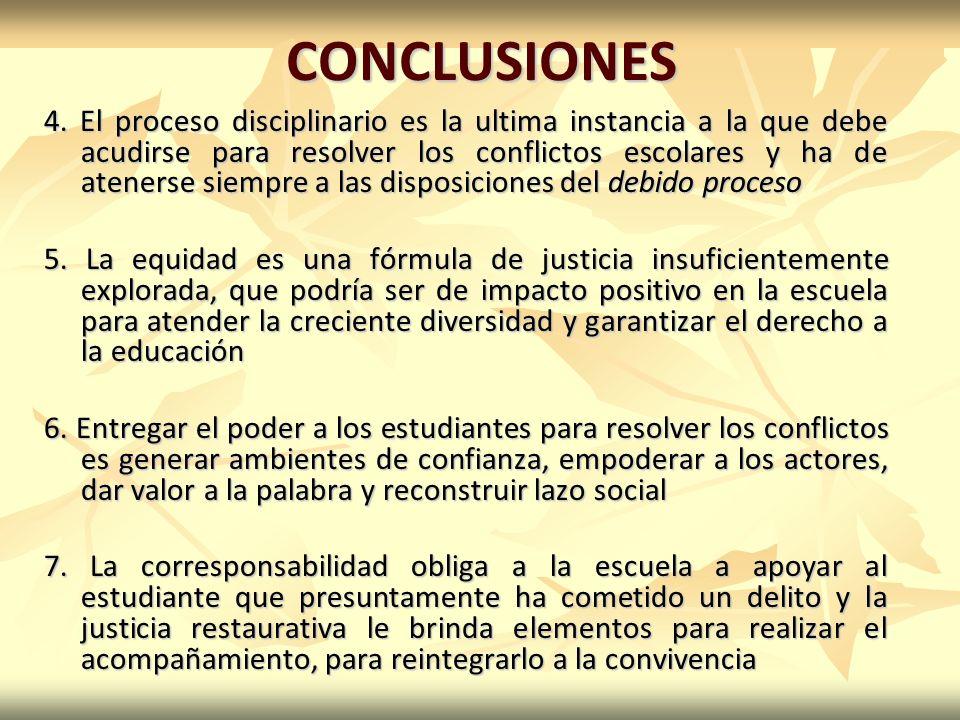 CONCLUSIONES 4.