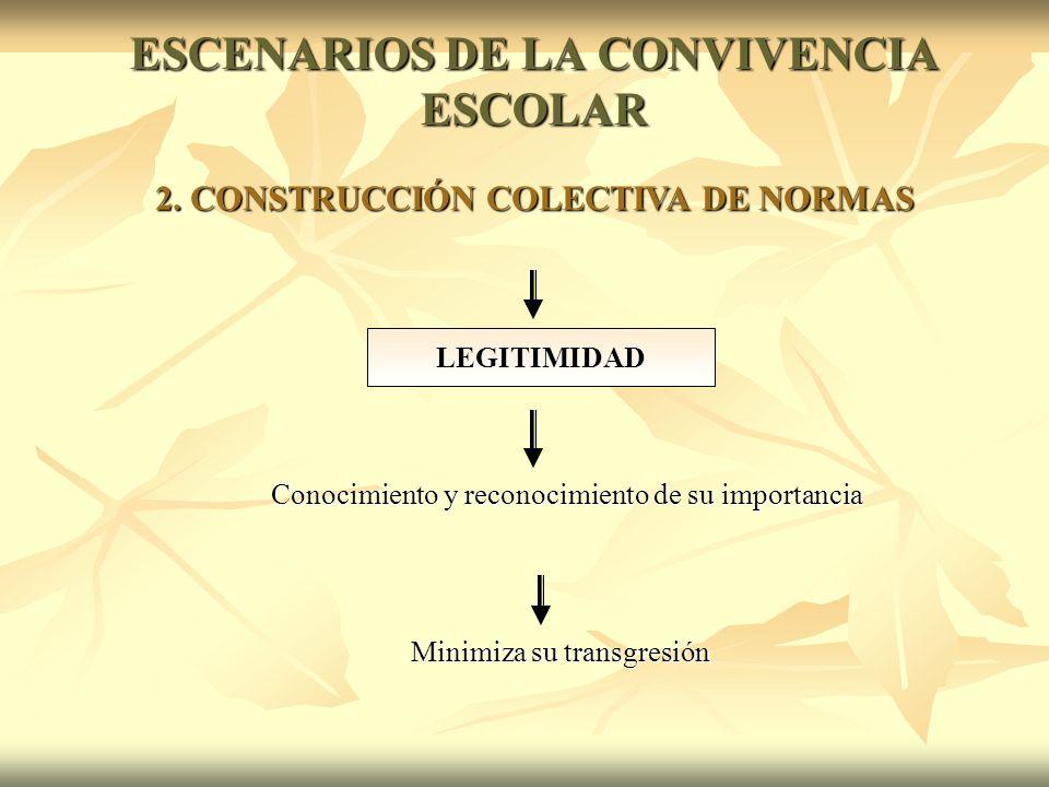 ESCENARIOS DE LA CONVIVENCIA ESCOLAR LEGITIMIDAD 2.