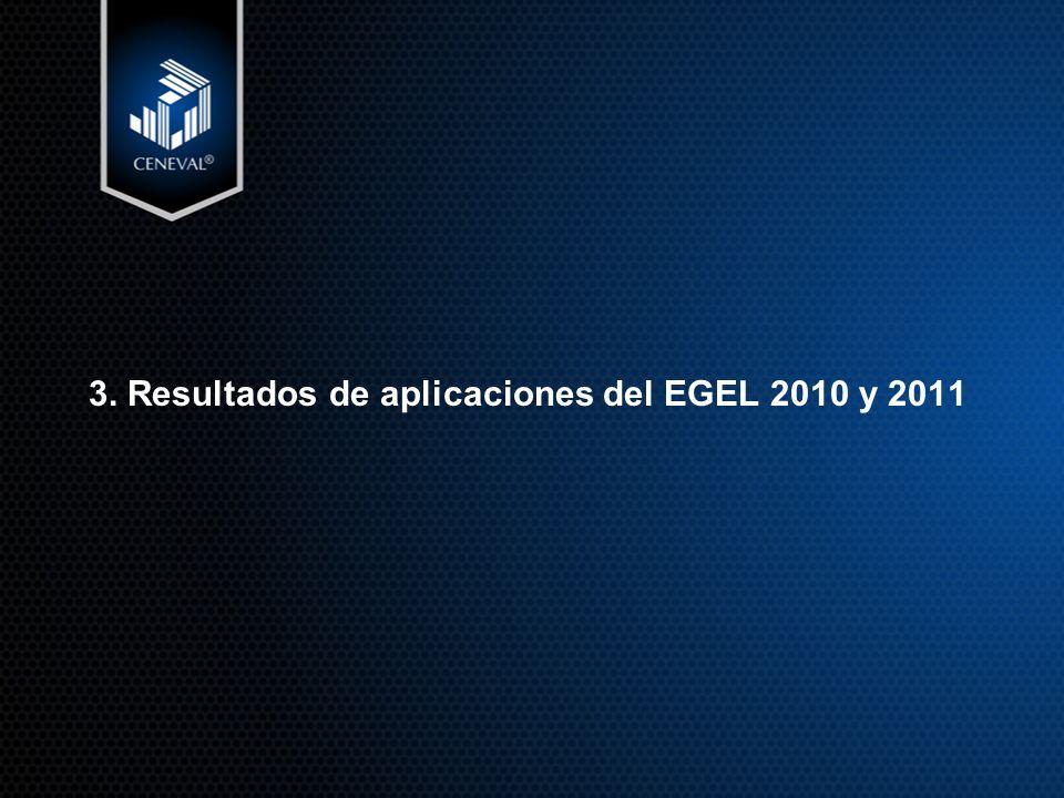 3. Resultados de aplicaciones del EGEL 2010 y 2011