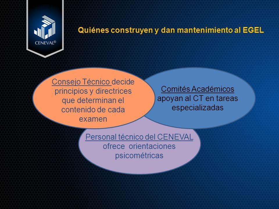 Quiénes construyen y dan mantenimiento al EGEL Consejo Técnico decide principios y directrices que determinan el contenido de cada examen Personal técnico del CENEVAL ofrece orientaciones psicométricas Comités Académicos apoyan al CT en tareas especializadas