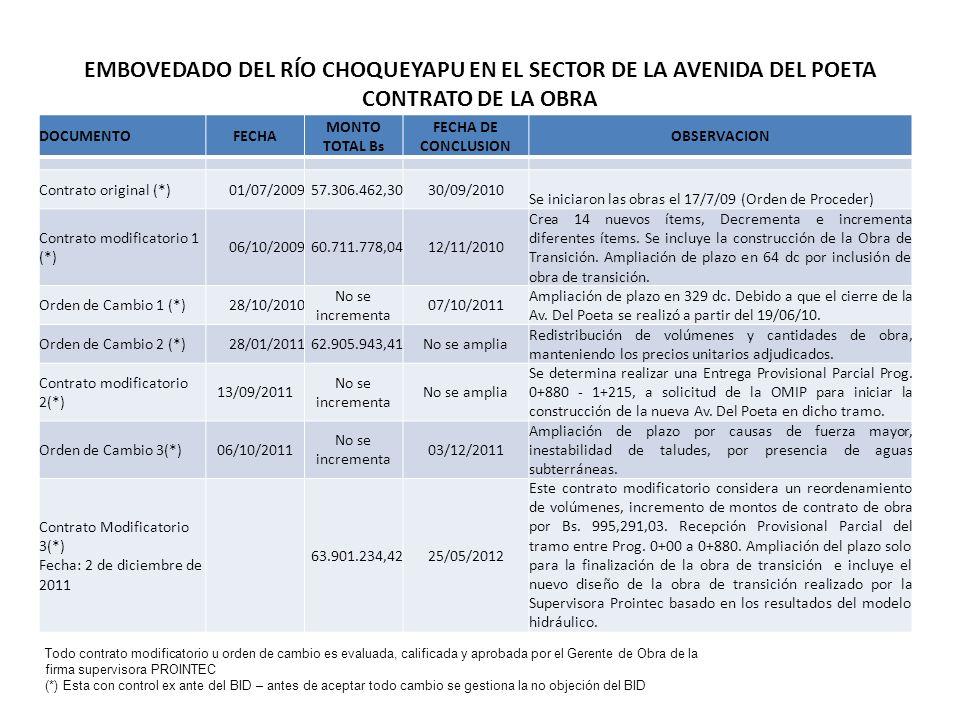 EMBOVEDADO DEL RÍO CHOQUEYAPU EN EL SECTOR DE LA AVENIDA DEL POETA CONTRATO DE LA OBRA DOCUMENTOFECHA MONTO TOTAL Bs FECHA DE CONCLUSION OBSERVACION C