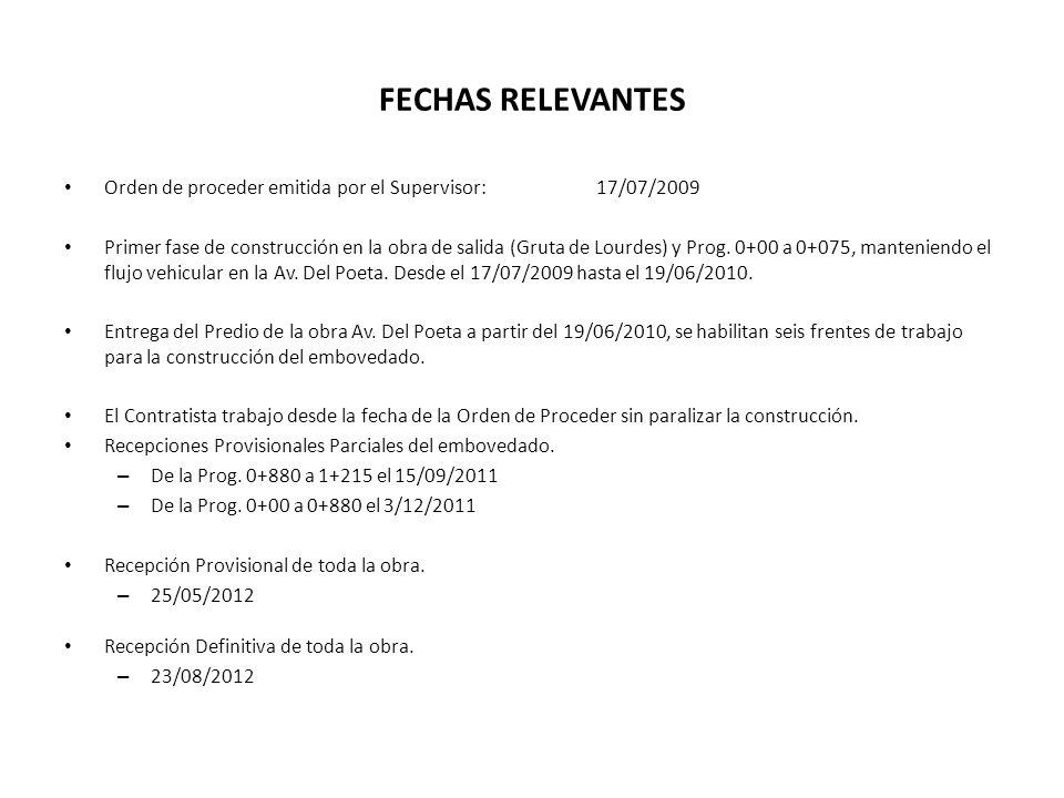 FECHAS RELEVANTES Orden de proceder emitida por el Supervisor:17/07/2009 Primer fase de construcción en la obra de salida (Gruta de Lourdes) y Prog. 0