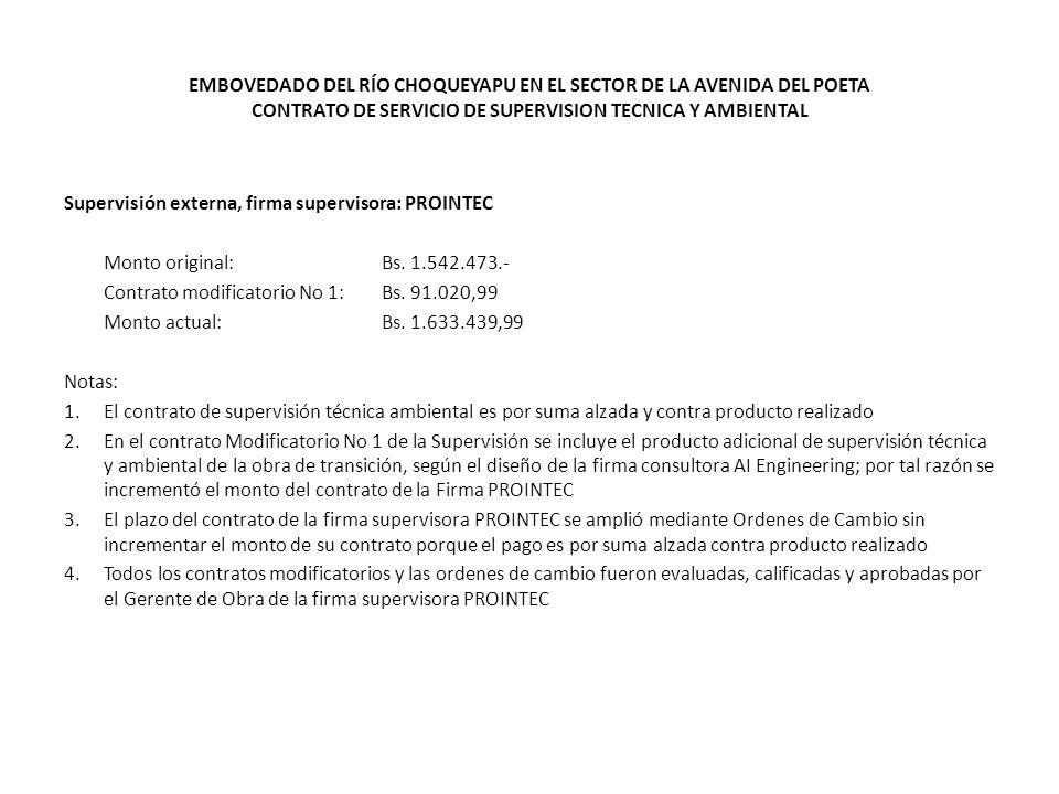 EMBOVEDADO DEL RÍO CHOQUEYAPU EN EL SECTOR DE LA AVENIDA DEL POETA CONTRATO DE SERVICIO DE SUPERVISION TECNICA Y AMBIENTAL Supervisión externa, firma