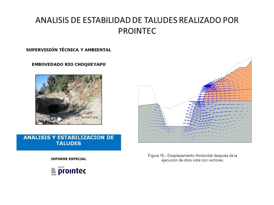 ANALISIS DE ESTABILIDAD DE TALUDES REALIZADO POR PROINTEC Figura 16.- Desplazamiento Horizontal después de la ejecución de obra vista con vectores.