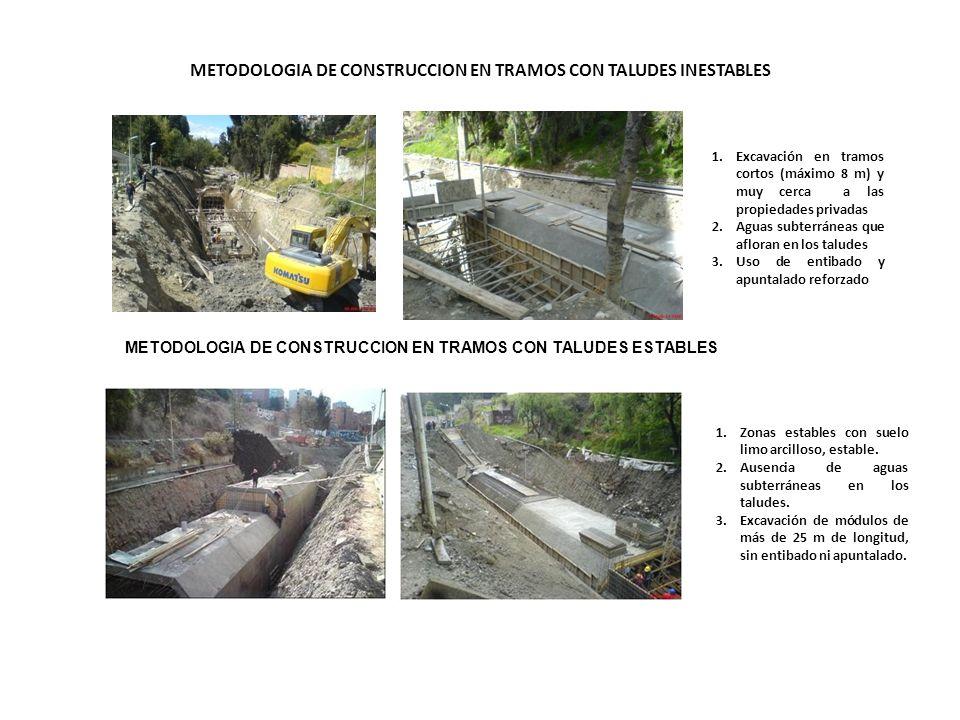 METODOLOGIA DE CONSTRUCCION EN TRAMOS CON TALUDES INESTABLES 1.Excavación en tramos cortos (máximo 8 m) y muy cerca a las propiedades privadas 2.Aguas